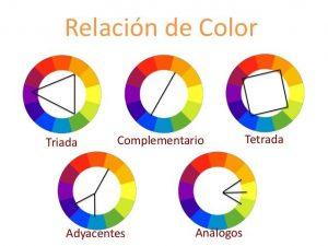 RELACIÓN DE COLOR